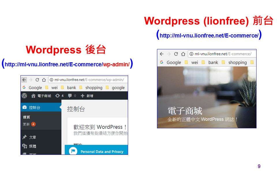 安裝網頁模板-wordpress