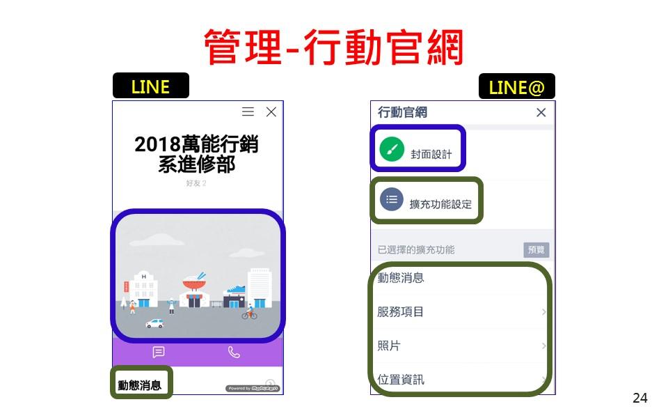 LINE@生活圈 - 萬能行銷