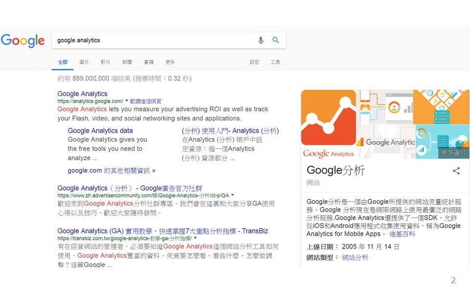 萬能行銷|萬能科大|GA|google analytics|網頁分析