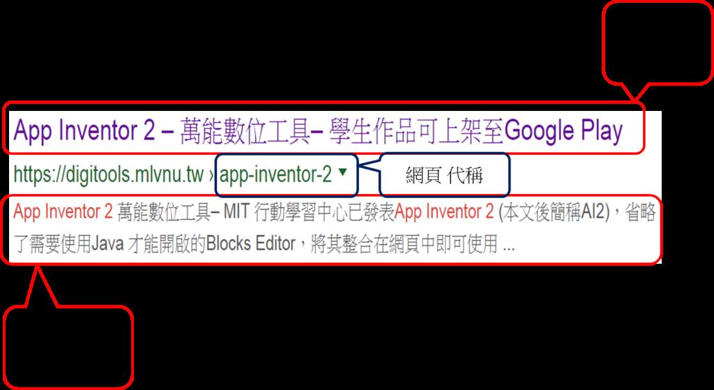 搜尋引擎不會讀圖片,所以要設定替代文字。當然文字要出現關鍵字